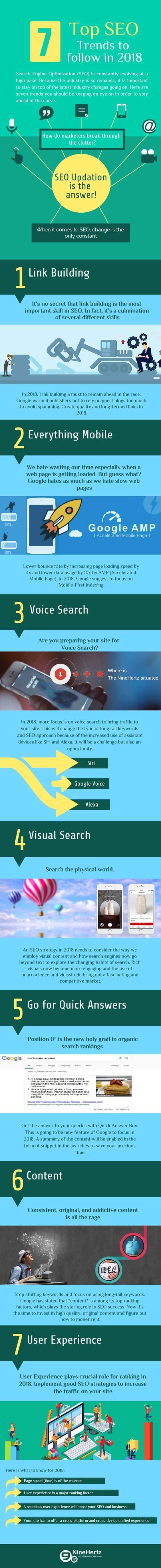 Seo infographics 2018